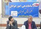 ستاد ساماندهی امور جوانان شهرستان کوهبنان با محوریت هفته جوان درمحل فرمانداری تشکیل شد